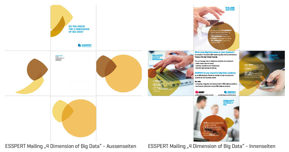 "ESSPERT Mailing ""4 Dimension of Big Data"""