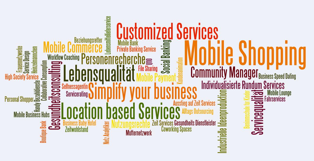 Wordcloud Dienstleistung & Services_Content Marketing_Commento GmbH