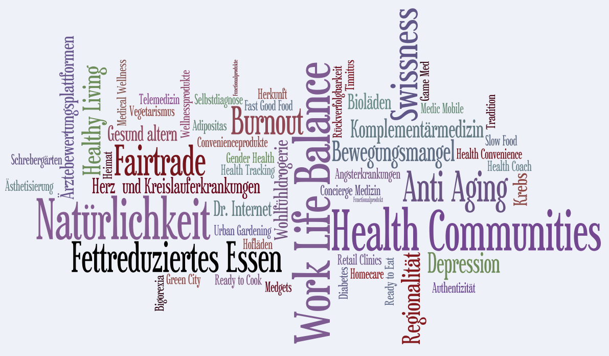 Wordcloud Gesundheit & Food_Content Marketing_Commento GmbH